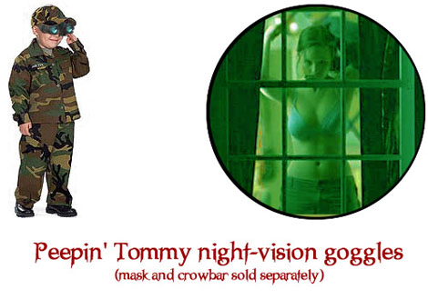 Peepin Tomy night vision goggles