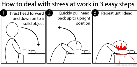 How to deal with stress at work in 3 easy steps